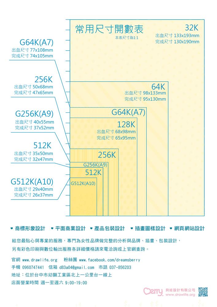 常用印刷紙尺寸開數表